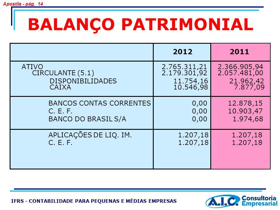 Apostila - pág. 14 BALANÇO PATRIMONIAL. 2012 2011.