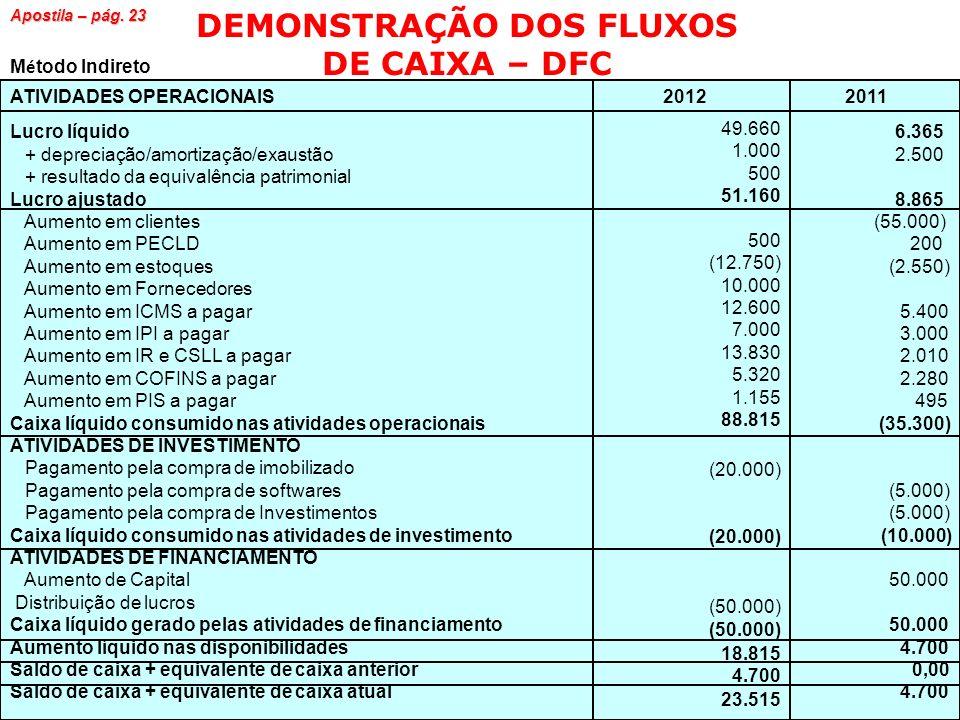 DEMONSTRAÇÃO DOS FLUXOS DE CAIXA – DFC