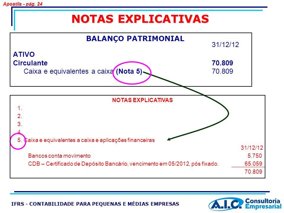 31/12/12 NOTAS EXPLICATIVAS BALANÇO PATRIMONIAL ATIVO