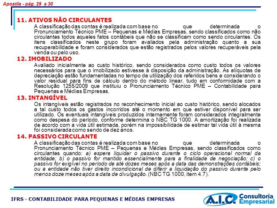 11. ATIVOS NÃO CIRCULANTES
