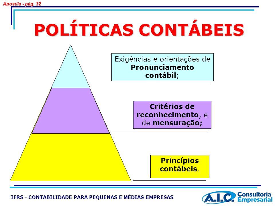 Apostila - pág. 32 POLÍTICAS CONTÁBEIS. Exigências e orientações de Pronunciamento contábil; Critérios de reconhecimento, e de mensuração;