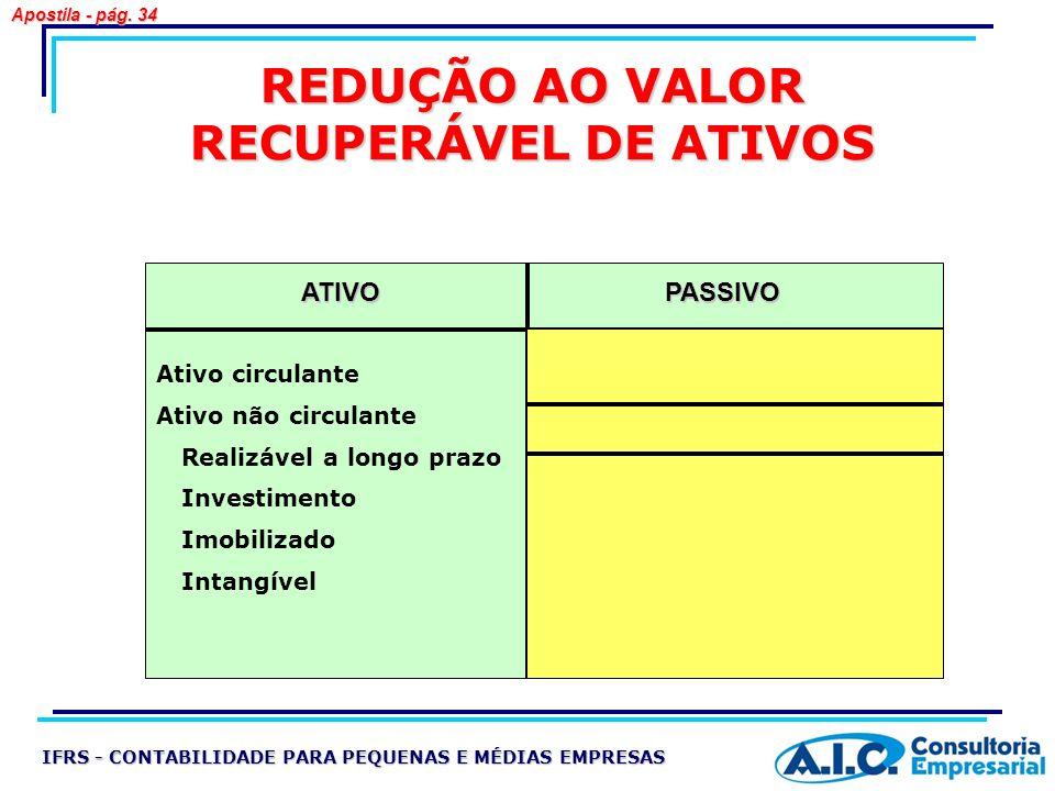 REDUÇÃO AO VALOR RECUPERÁVEL DE ATIVOS