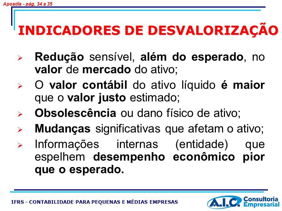 INDICADORES DE DESVALORIZAÇÃO
