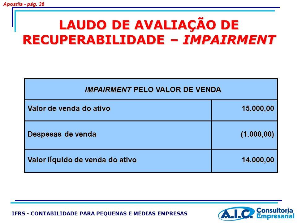 LAUDO DE AVALIAÇÃO DE RECUPERABILIDADE – IMPAIRMENT