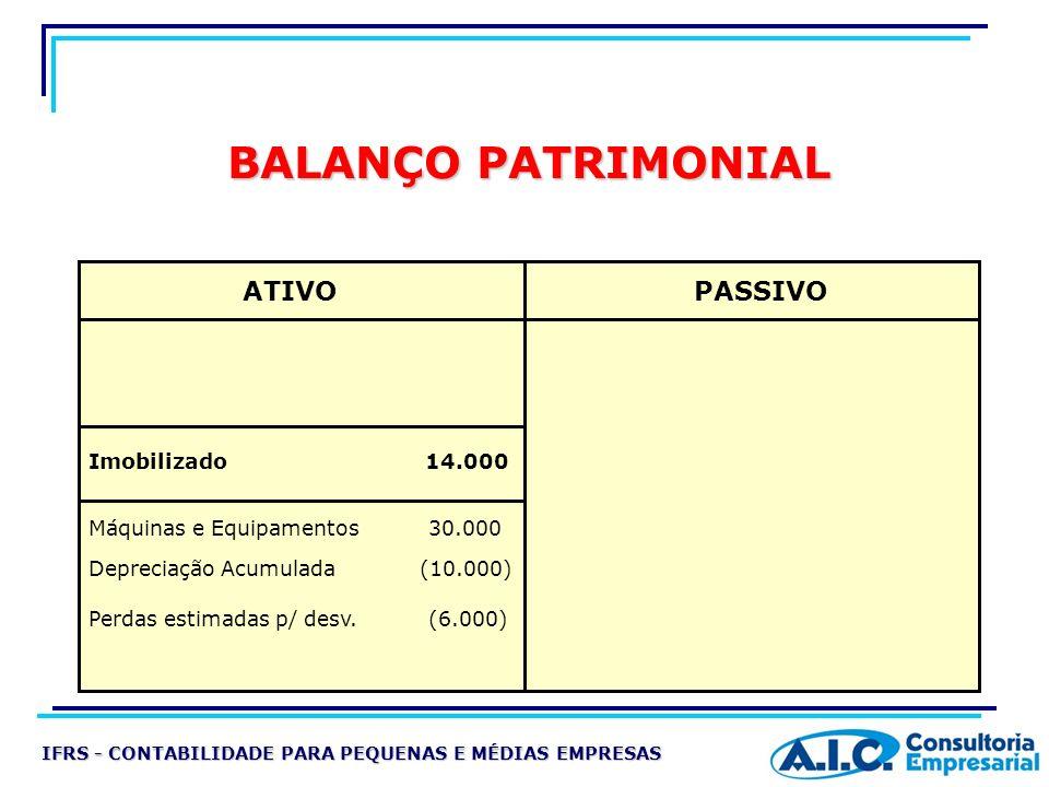 BALANÇO PATRIMONIAL ATIVO PASSIVO Imobilizado 14.000