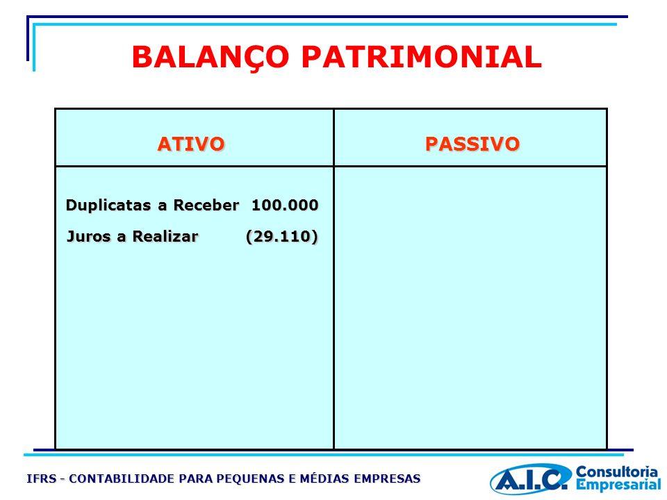 BALANÇO PATRIMONIAL ATIVO PASSIVO Duplicatas a Receber 100.000