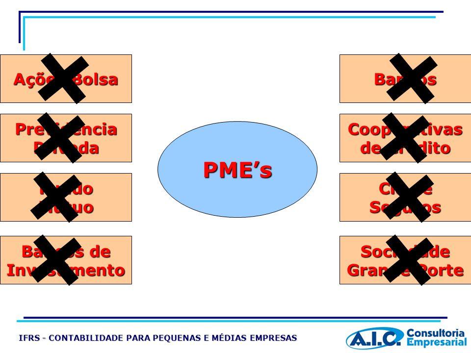 PME's Ações Bolsa Bancos Previdência Privada Cooperativas de Crédito