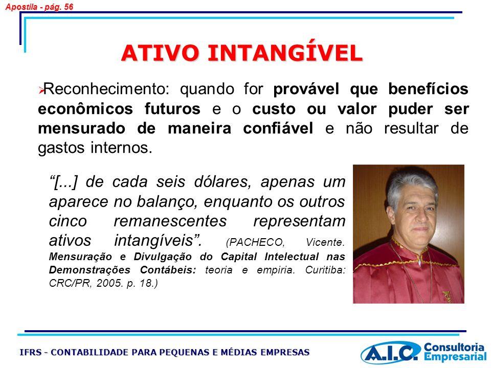 Apostila - pág. 56 ATIVO INTANGÍVEL.