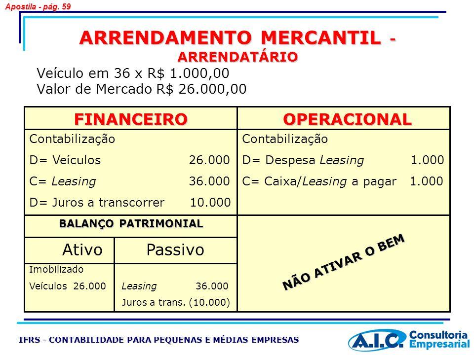 ARRENDAMENTO MERCANTIL - ARRENDATÁRIO