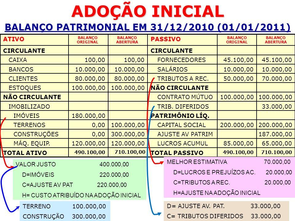 BALANÇO PATRIMONIAL EM 31/12/2010 (01/01/2011)