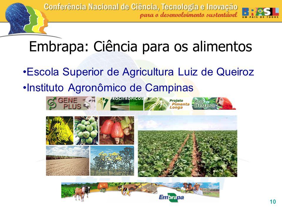 Embrapa: Ciência para os alimentos