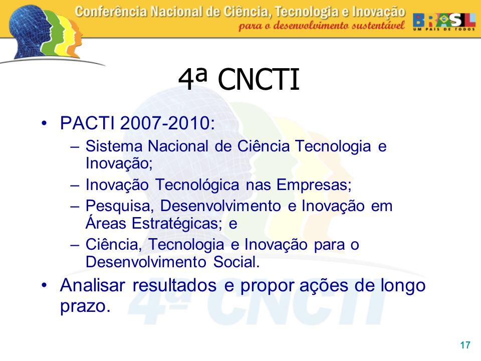 4ª CNCTI PACTI 2007-2010: Sistema Nacional de Ciência Tecnologia e Inovação; Inovação Tecnológica nas Empresas;