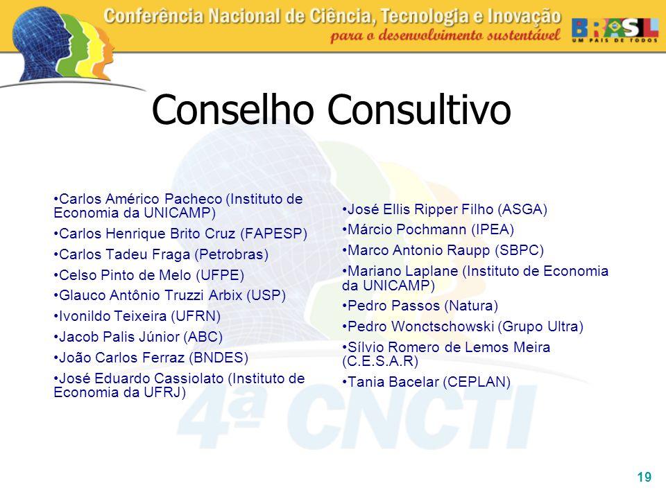 Conselho Consultivo Carlos Américo Pacheco (Instituto de Economia da UNICAMP) Carlos Henrique Brito Cruz (FAPESP)