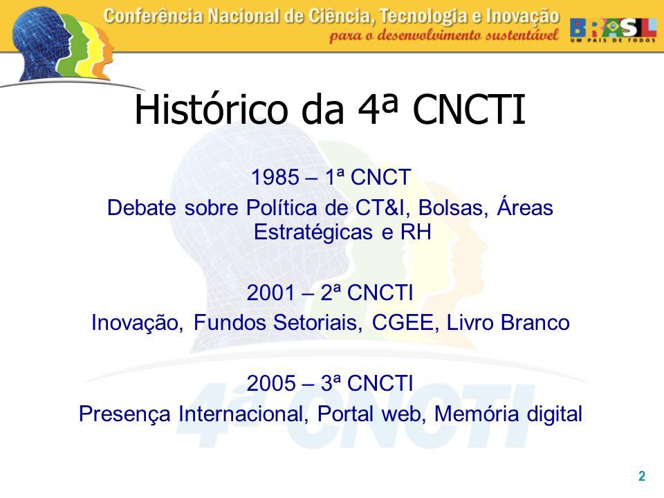 Histórico da 4ª CNCTI 1985 – 1ª CNCT