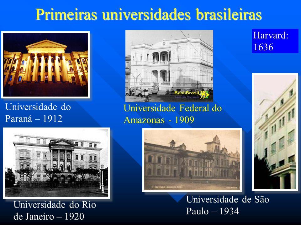 Primeiras universidades brasileiras