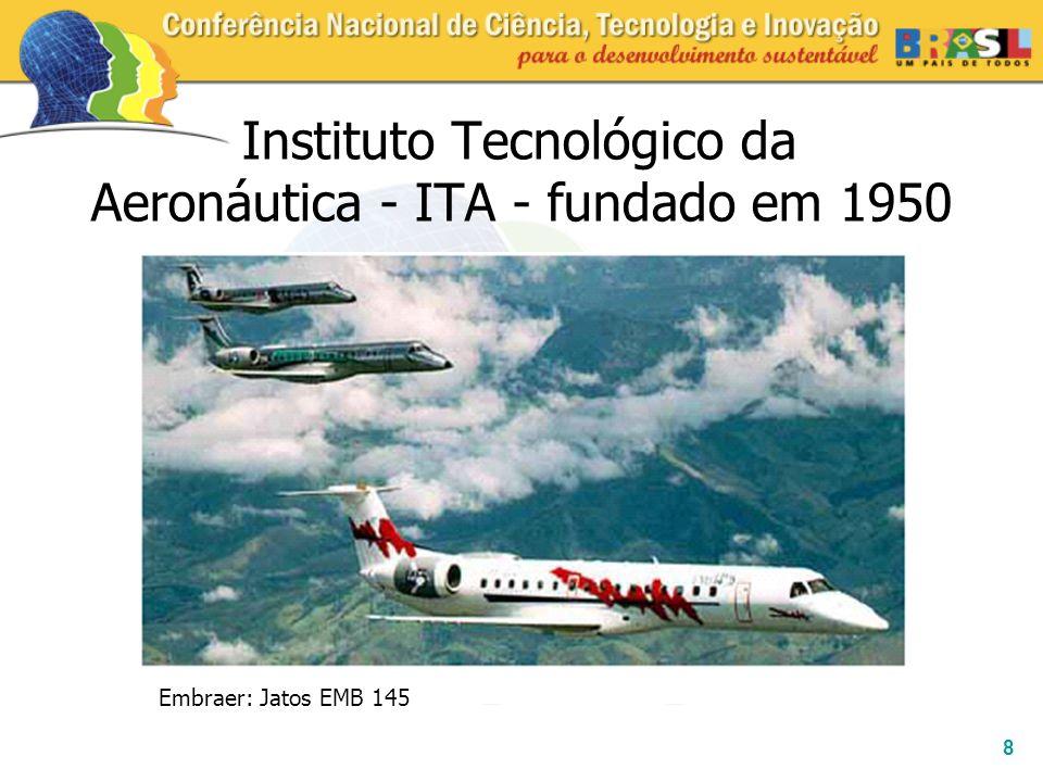 Instituto Tecnológico da Aeronáutica - ITA - fundado em 1950