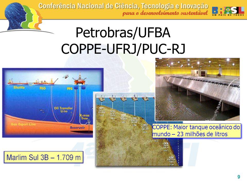 Petrobras/UFBA COPPE-UFRJ/PUC-RJ