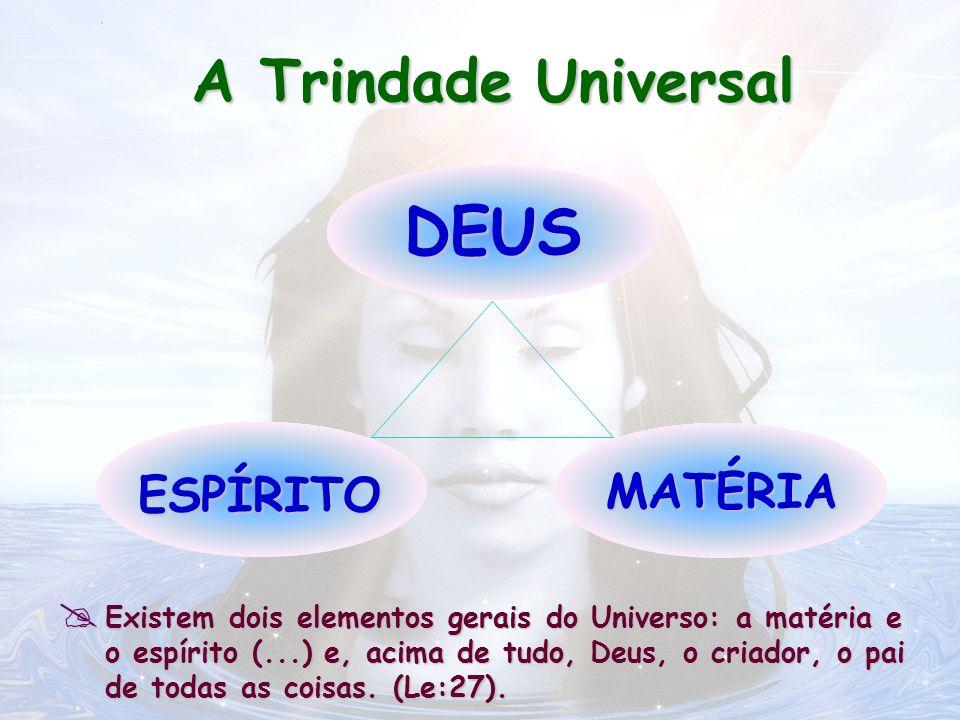 DEUS A Trindade Universal MATÉRIA ESPÍRITO