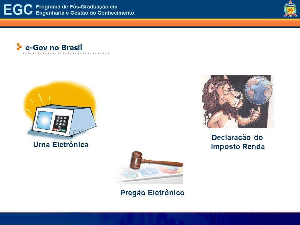 ................................... e-Gov no Brasil Declaração do