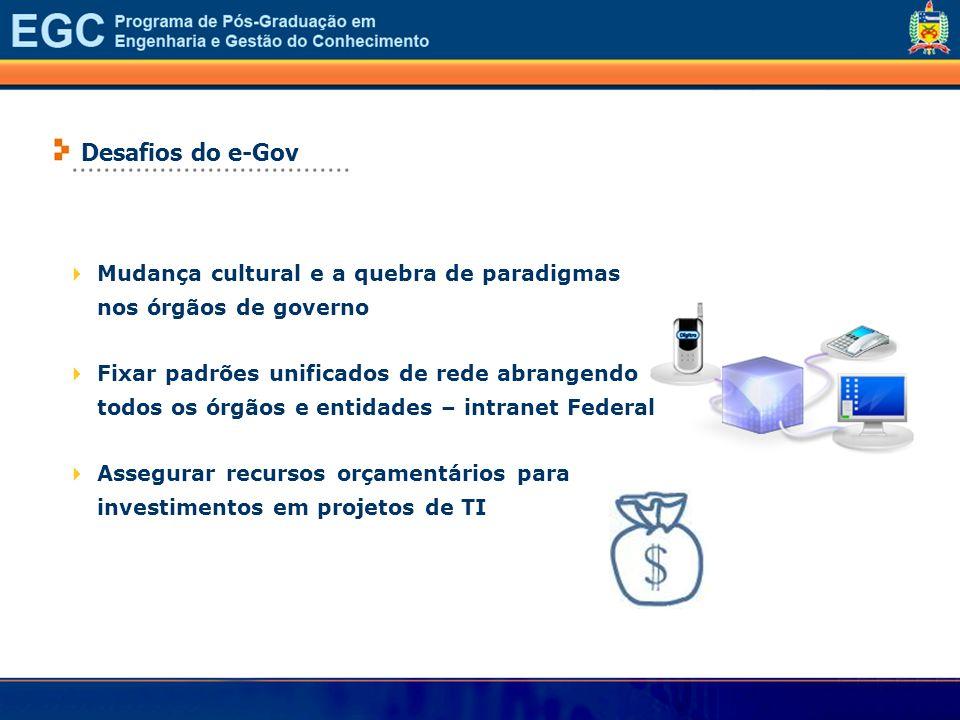 ...................................Desafios do e-Gov. Mudança cultural e a quebra de paradigmas nos órgãos de governo.