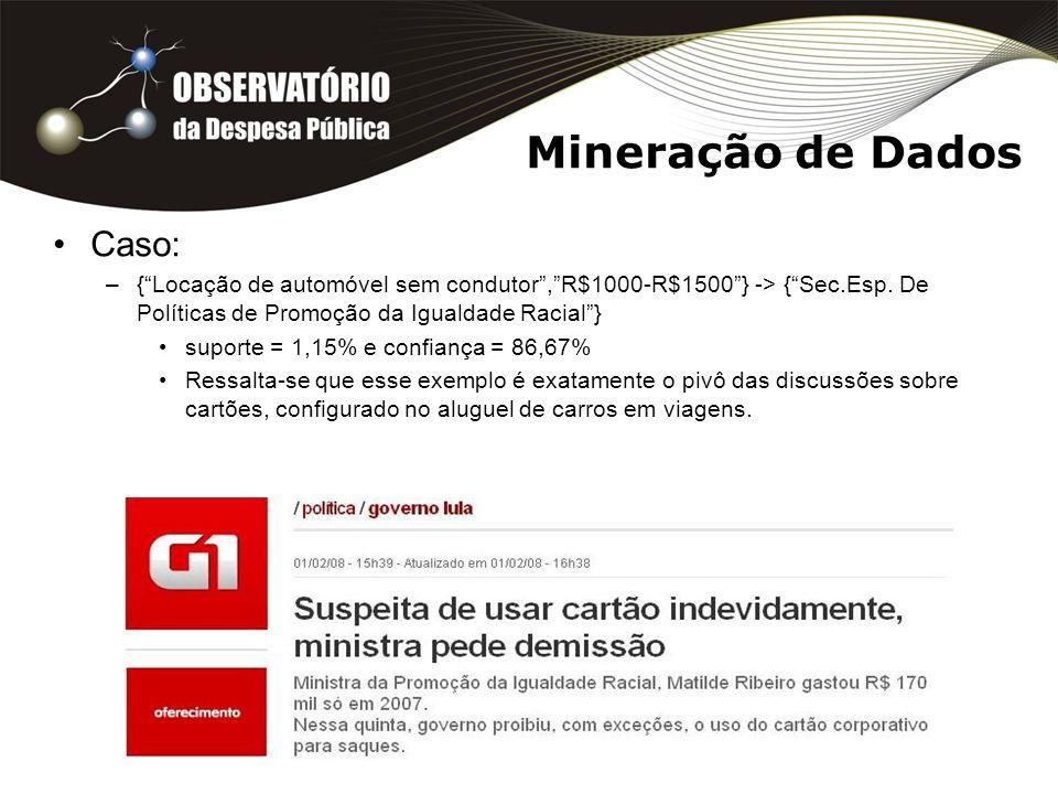 Mineração de Dados Caso: