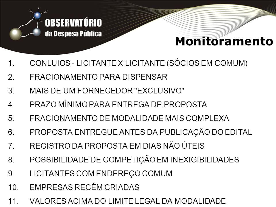 Monitoramento CONLUIOS - LICITANTE X LICITANTE (SÓCIOS EM COMUM)