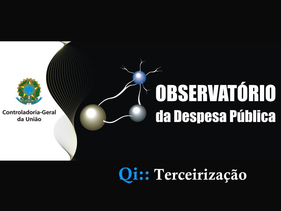 Qi:: Terceirização