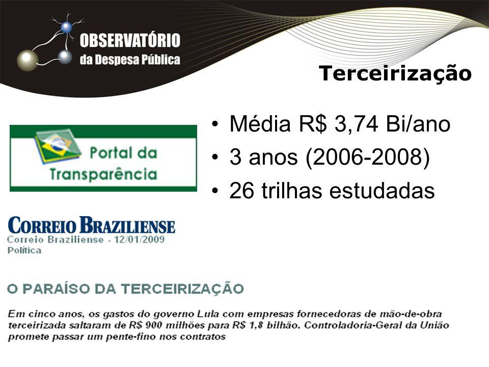 Média R$ 3,74 Bi/ano 3 anos (2006-2008) 26 trilhas estudadas