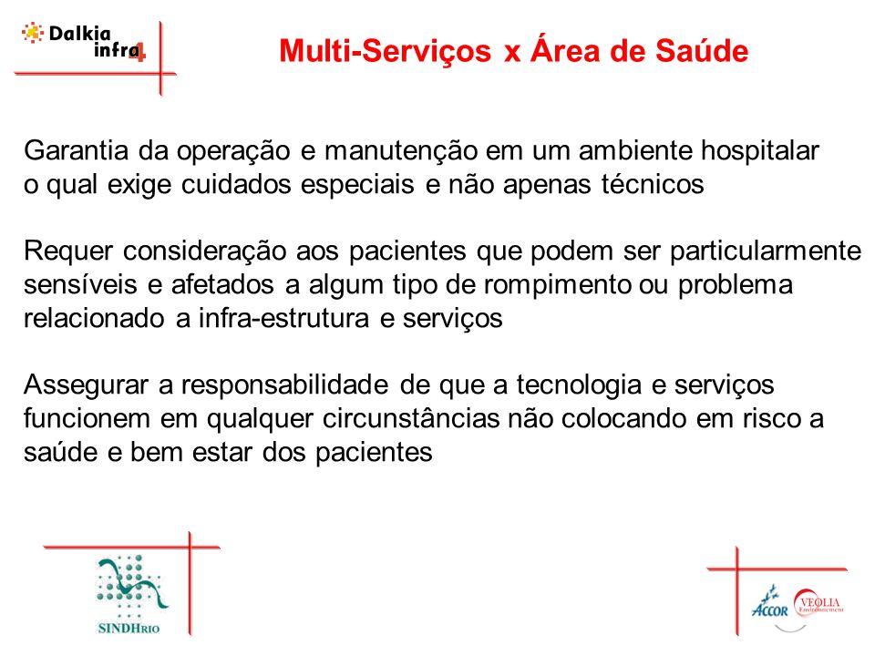 Multi-Serviços x Área de Saúde