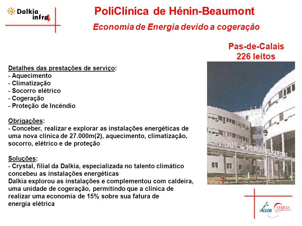 PoliClínica de Hénin-Beaumont