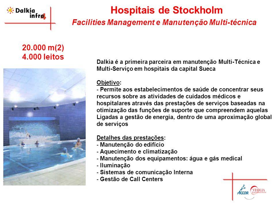 Facilities Management e Manutenção Multi-técnica