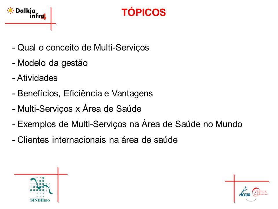 TÓPICOS Qual o conceito de Multi-Serviços Modelo da gestão Atividades