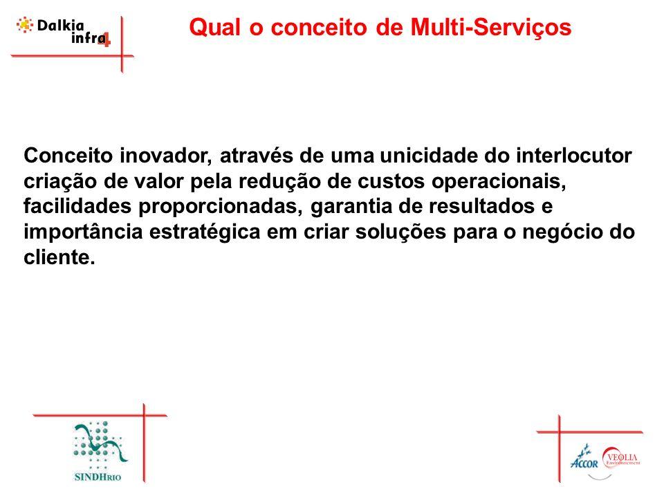 Qual o conceito de Multi-Serviços