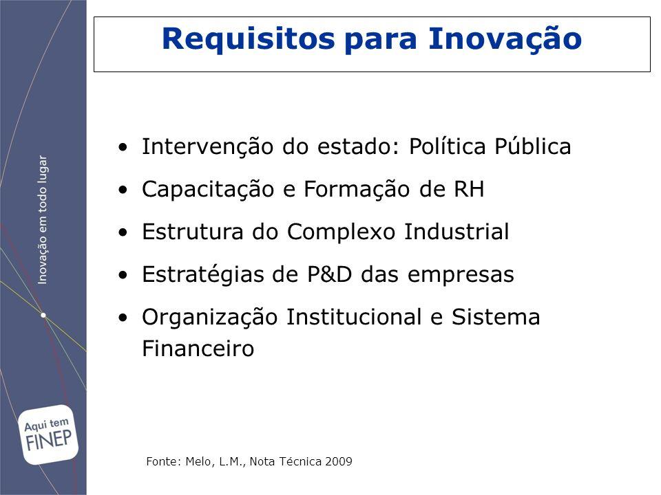 Requisitos para Inovação