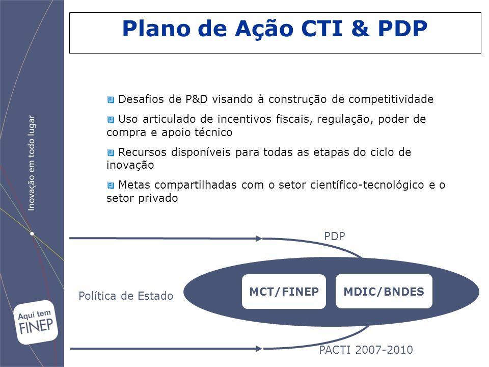 Plano de Ação CTI & PDP Desafios de P&D visando à construção de competitividade.