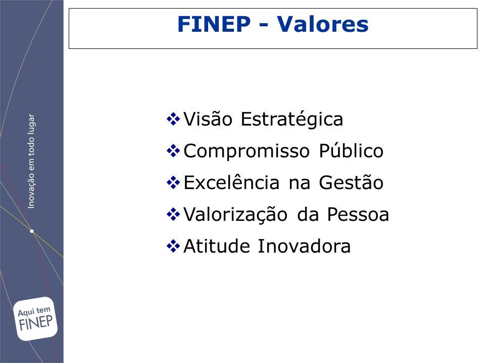 FINEP - Valores Visão Estratégica Compromisso Público
