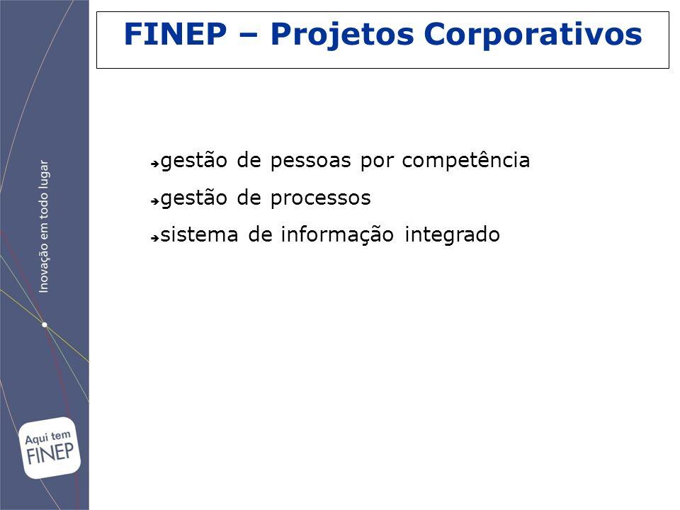 FINEP – Projetos Corporativos