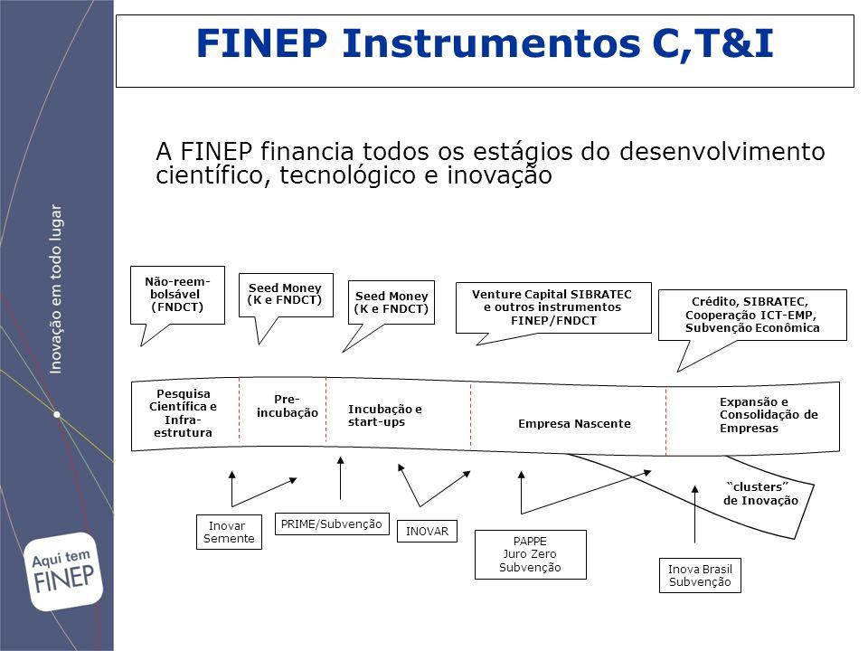 FINEP Instrumentos C,T&I