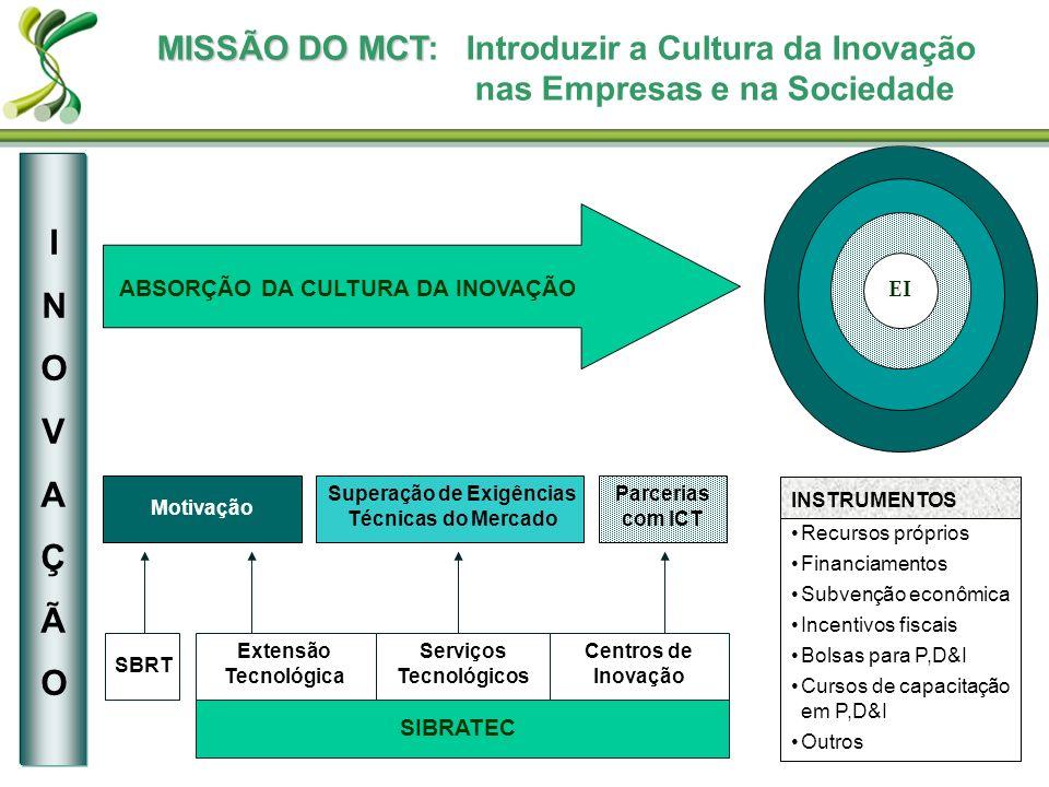 MISSÃO DO MCT: Introduzir a Cultura da Inovação nas Empresas e na Sociedade