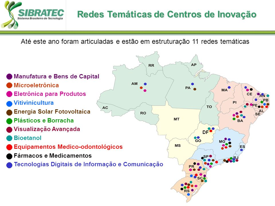 Redes Temáticas de Centros de Inovação