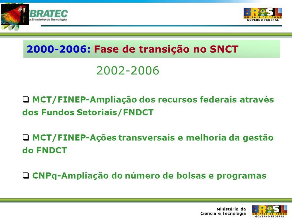 2002-2006 2000-2006: Fase de transição no SNCT