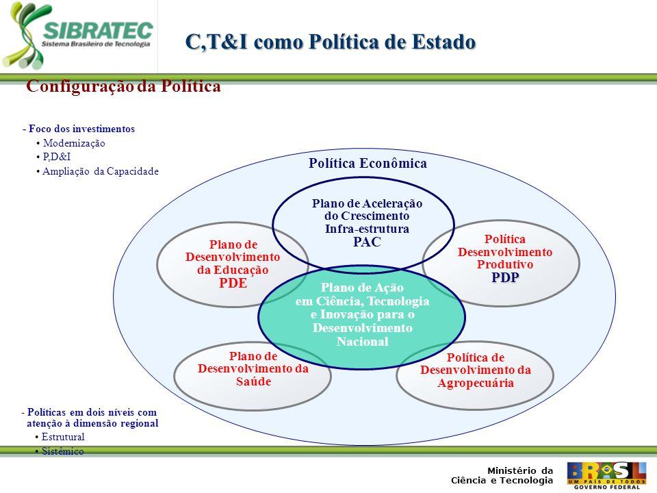 C,T&I como Política de Estado