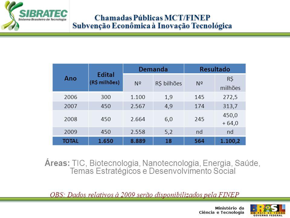 Chamadas Públicas MCT/FINEP Subvenção Econômica à Inovação Tecnológica