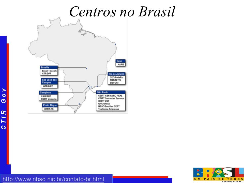 Centros no Brasil http://www.nbso.nic.br/contato-br.html