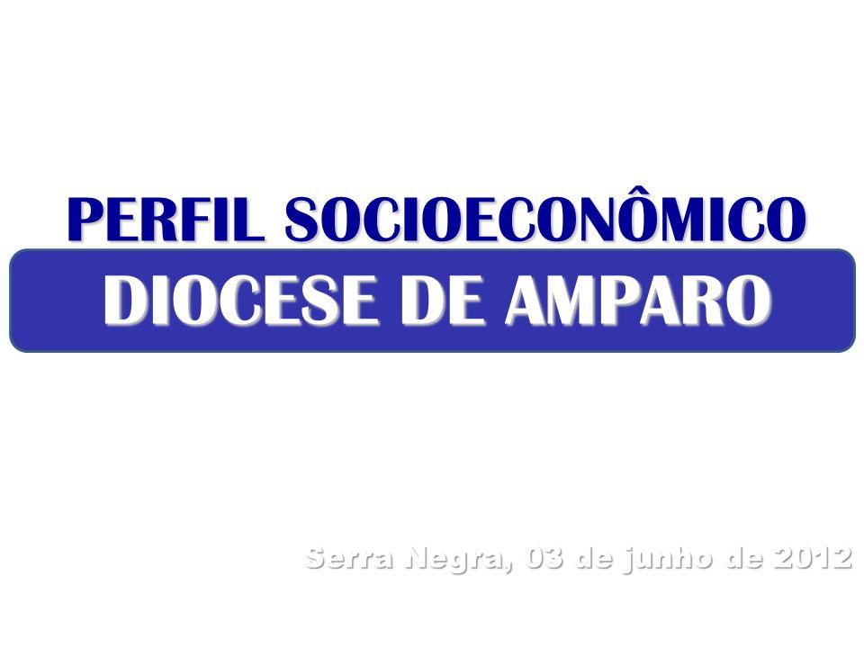 PERFIL SOCIOECONÔMICO DIOCESE DE AMPARO