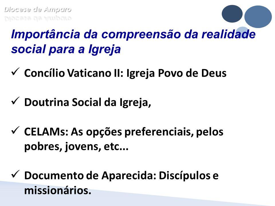 Importância da compreensão da realidade social para a Igreja