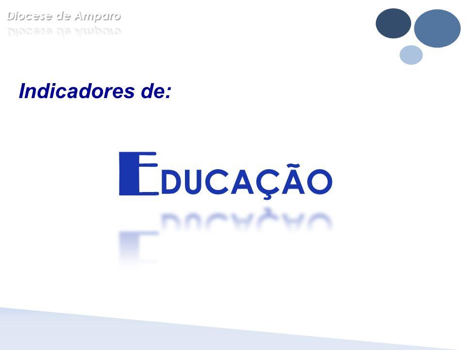Diocese de Amparo Indicadores de: E DUCAÇÃO