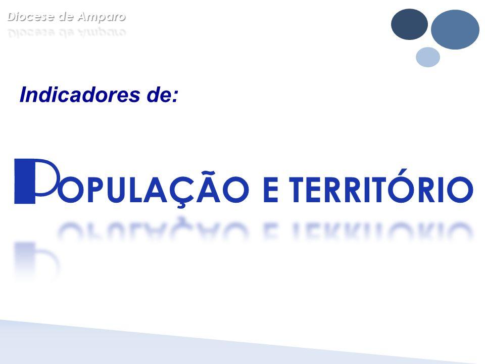 Diocese de Amparo Indicadores de: P OPULAÇÃO E TERRITÓRIO