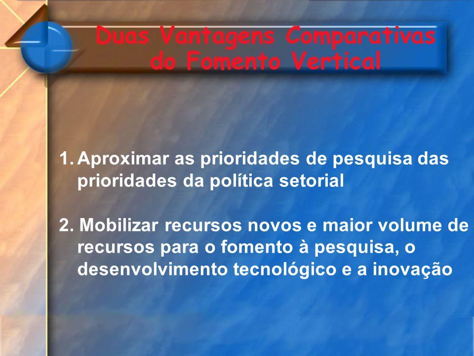 Duas Vantagens Comparativas do Fomento Vertical