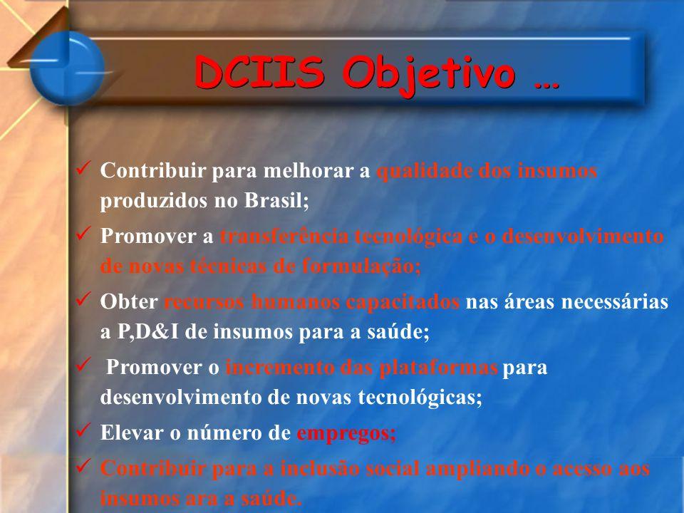 DCIIS Objetivo … Contribuir para melhorar a qualidade dos insumos produzidos no Brasil;